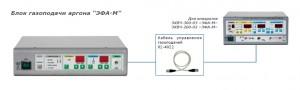 EFAM-ArC-scheme